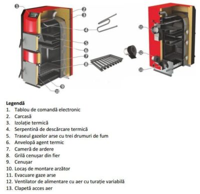 Cazan pe lemne cu ventilator SUNSYSTEM 40kW 2
